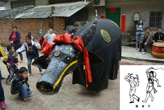 民风民俗:舞春牛