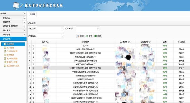 搭建征信查询监测平台,筑牢征信信息安全防线――陕西