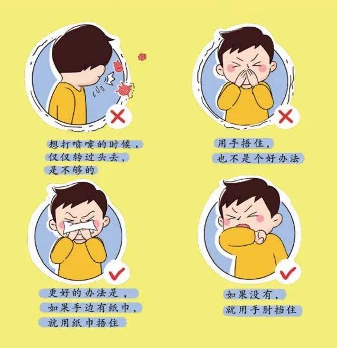 2.咳嗽礼仪